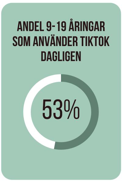 Dagligt användare av TikTok